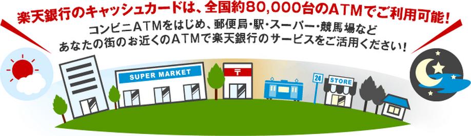 楽天銀行デビットカードATM
