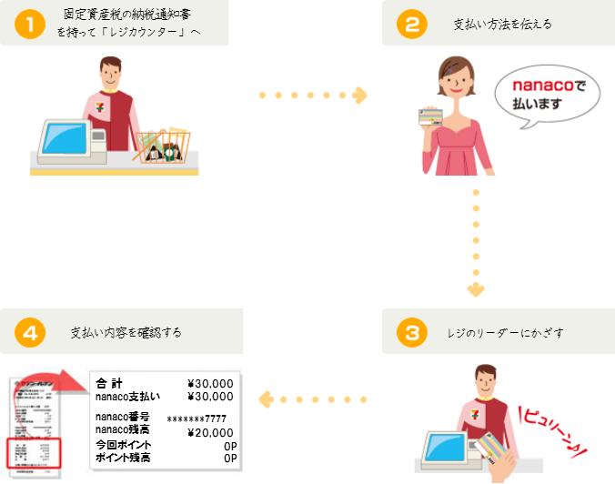 nanaco支払い手順