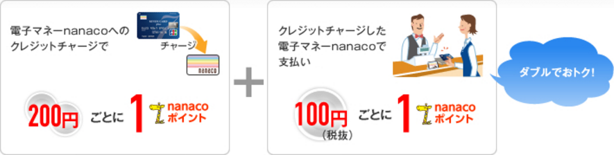nanacoチャージ