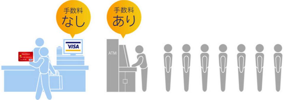 ATMに並ぶ必要も、手数料を支払う必要もなし!