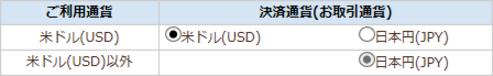 決算通貨指定