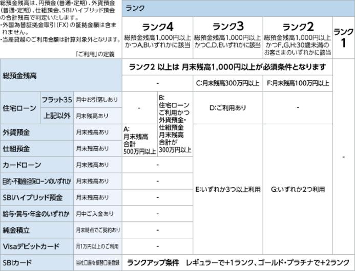 スマートプログラム判定基準