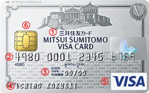 カード券面表