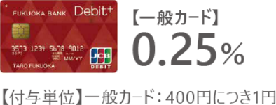 Wallet+を利用していない場合は還元率0.25%!