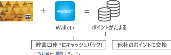 Debit+ゴールドカードとWallet+をペアで使えば還元率1.0%!