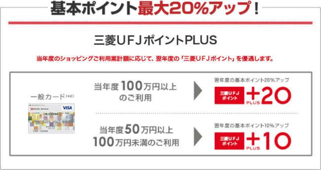 「三菱UFJポイントPLUS」で還元率が最大20%アップ!